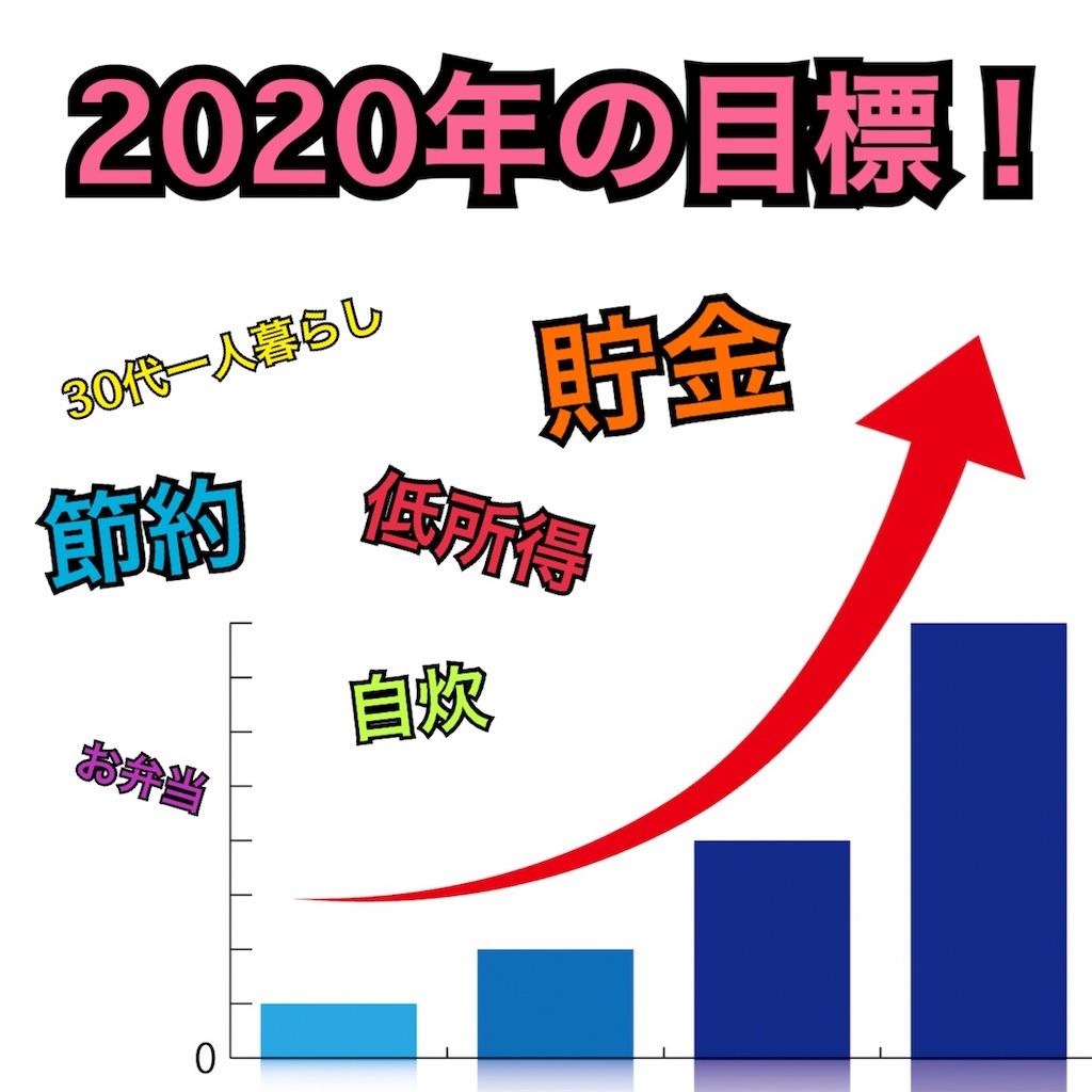 f:id:SUZURANS:20200118224543j:image