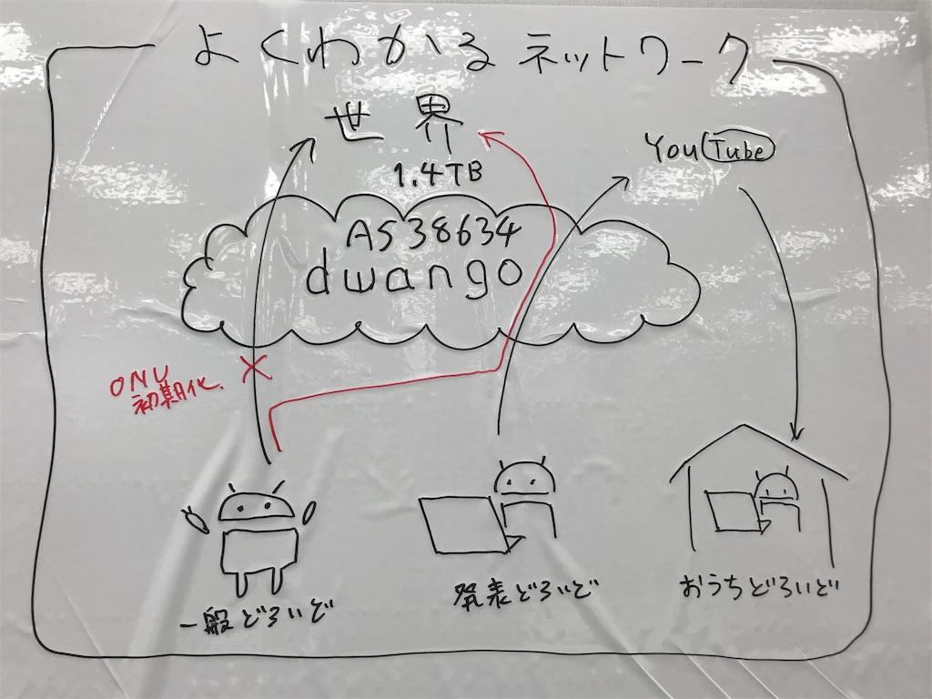 f:id:S_Shimotori:20190208155347j:image:w300