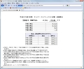[情報処理試験]平成22年度 秋期   ネットワークスペシャリスト試験  成績照会