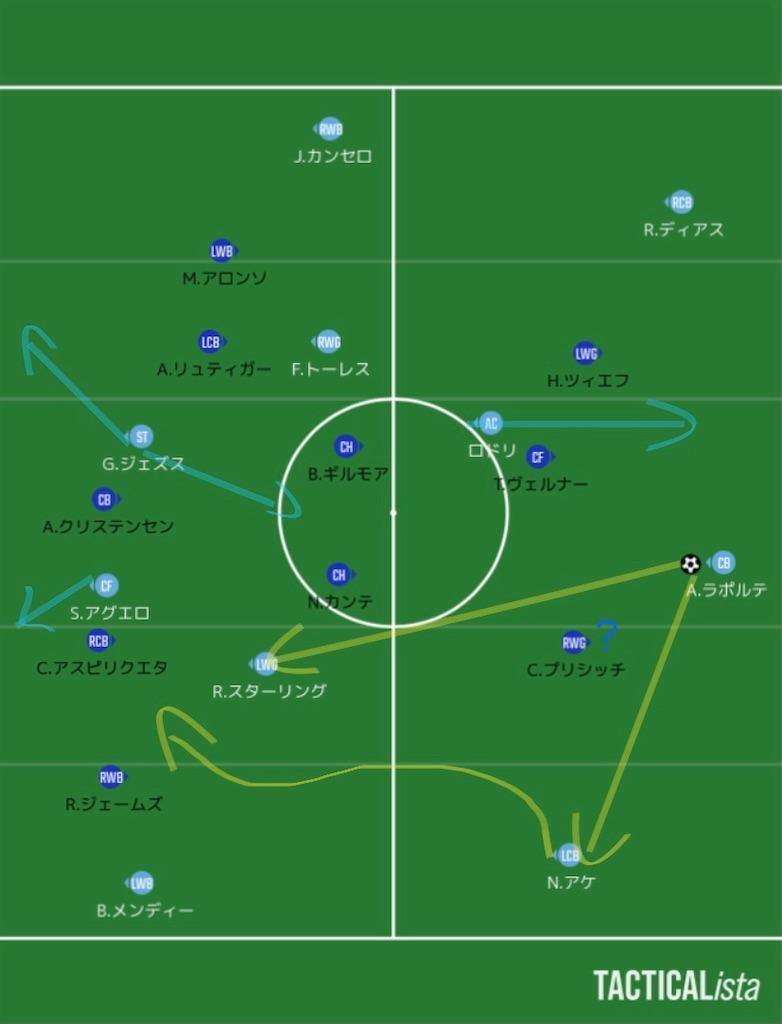 f:id:SaTo_yu99:20210521142925j:image