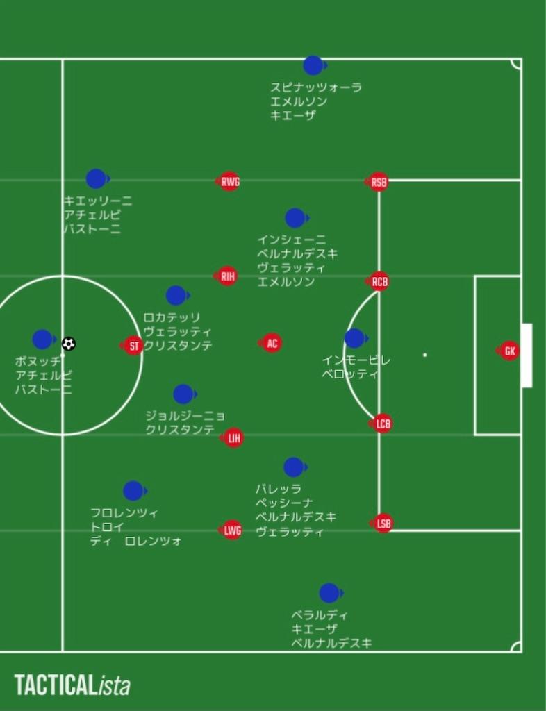 f:id:SaTo_yu99:20210625160200j:image