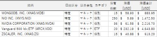 f:id:Sabotta:20210907144452p:plain