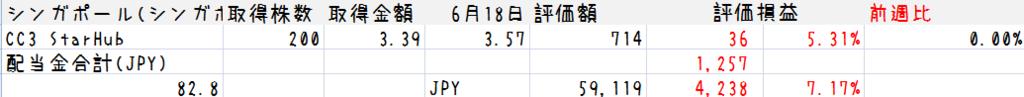 f:id:Sabuaka:20160620023053p:plain