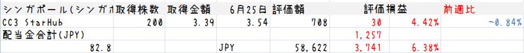 f:id:Sabuaka:20160626233057p:plain
