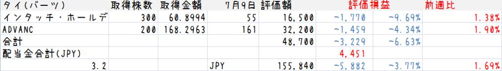 f:id:Sabuaka:20160710230506p:plain