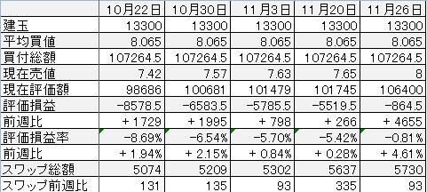 f:id:Sabuaka:20161127180500p:plain