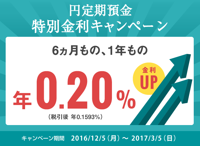 f:id:Sabuaka:20161219183059p:plain