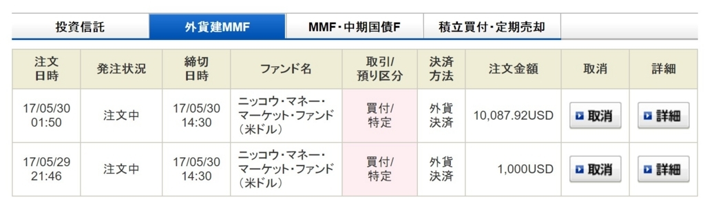 f:id:Sabuaka:20170530023543j:plain
