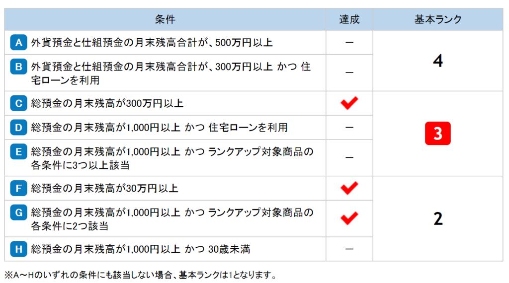 f:id:Sabuaka:20170623172553p:plain