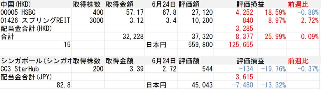 f:id:Sabuaka:20170624192005p:plain