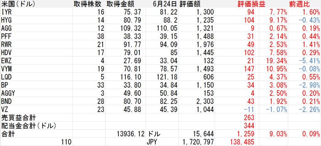 f:id:Sabuaka:20170624194921p:plain