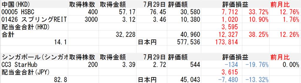 f:id:Sabuaka:20170730135029p:plain