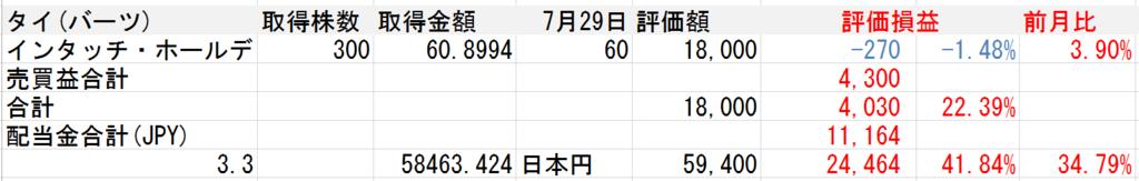 f:id:Sabuaka:20170730135100p:plain