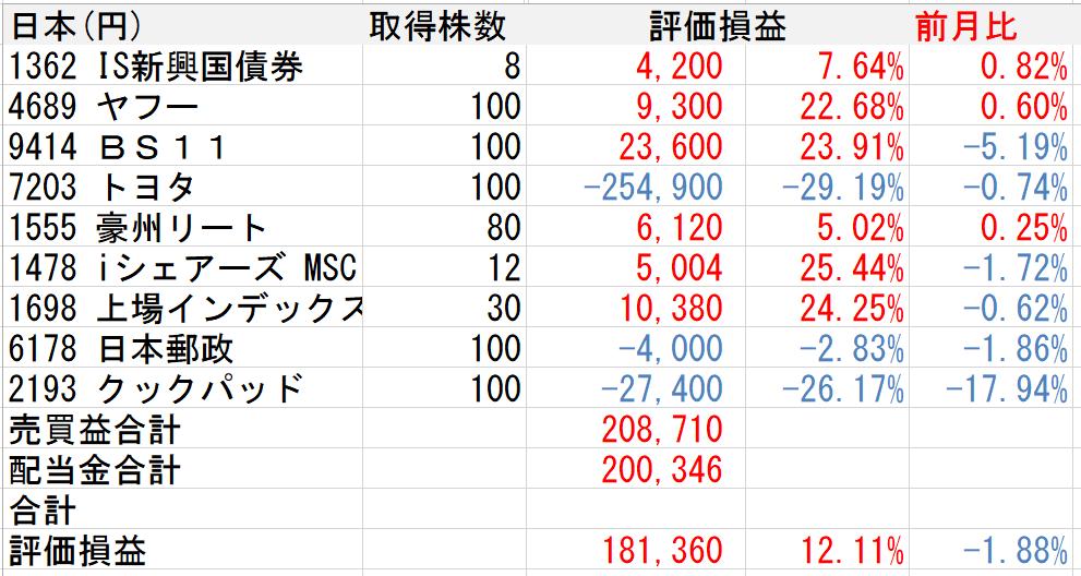 f:id:Sabuaka:20170902221142p:plain