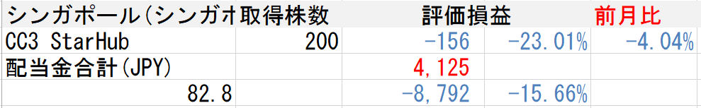 f:id:Sabuaka:20170903000930p:plain