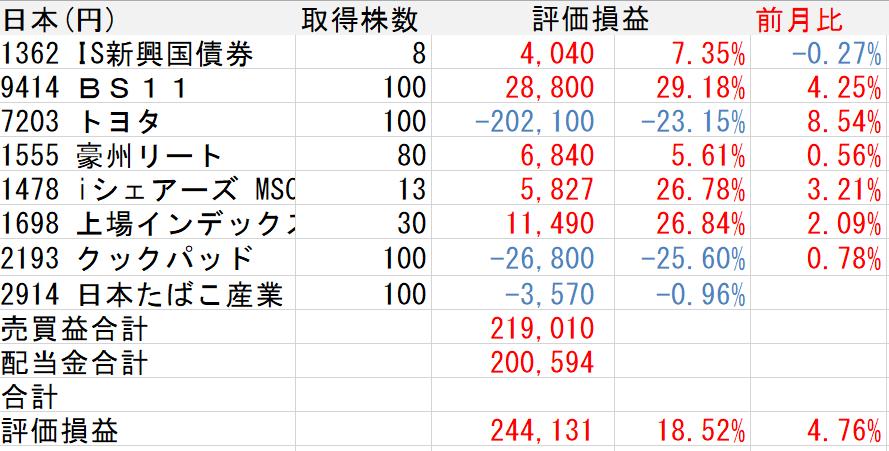 f:id:Sabuaka:20171002152626p:plain