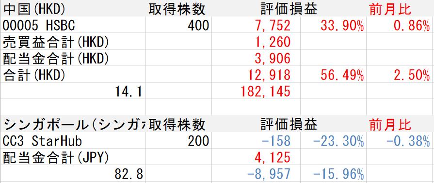 f:id:Sabuaka:20171002153314p:plain