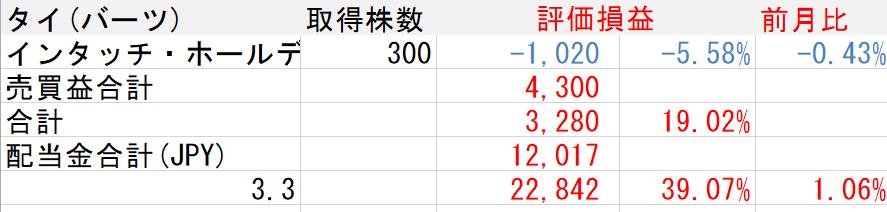 f:id:Sabuaka:20171002153407p:plain