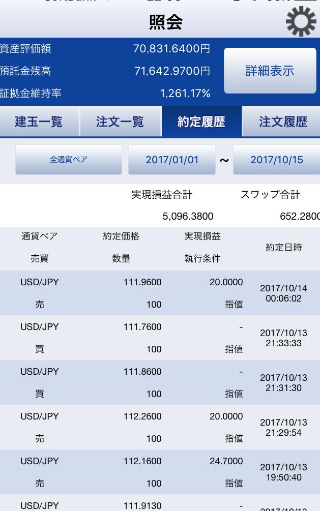 f:id:Sabuaka:20171015220639p:plain