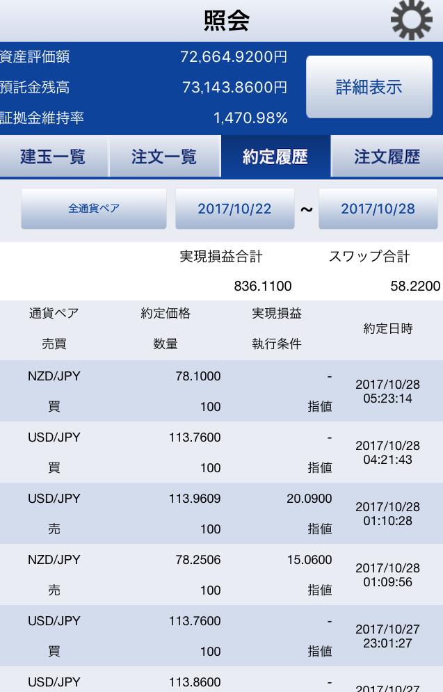 f:id:Sabuaka:20171028235135p:plain