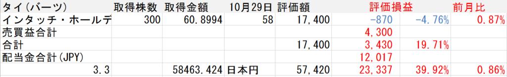 f:id:Sabuaka:20171029173601p:plain