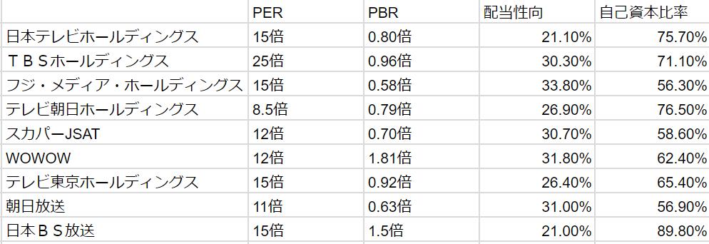 f:id:Sabuaka:20171213182002p:plain