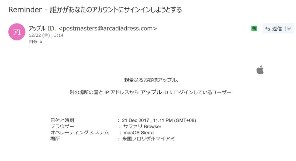 f:id:Sabuaka:20171226161604p:plain
