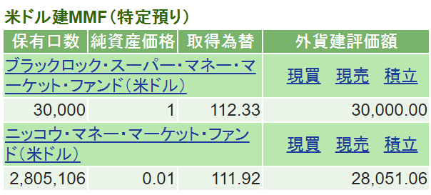 f:id:Sabuaka:20180122000855p:plain