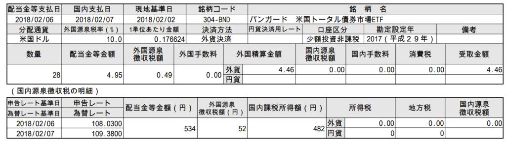 f:id:Sabuaka:20180210192613p:plain