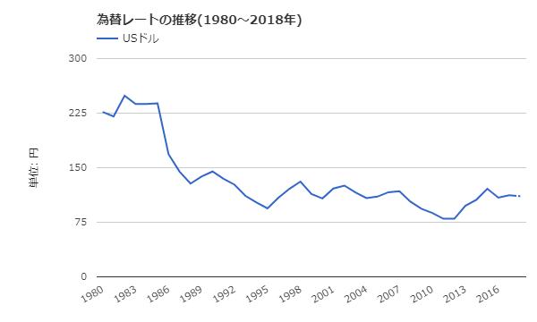 f:id:Sabuaka:20180219185934p:plain