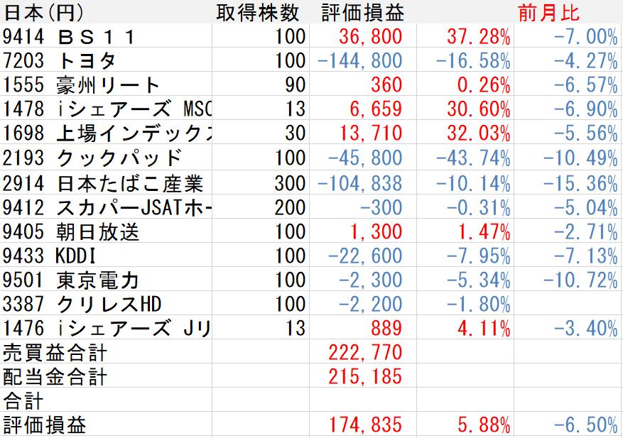 f:id:Sabuaka:20180226010601p:plain