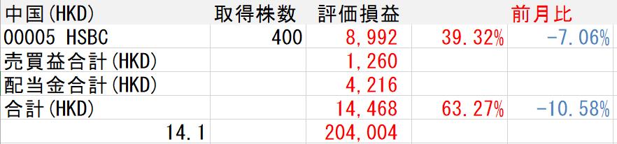 f:id:Sabuaka:20180226013850p:plain