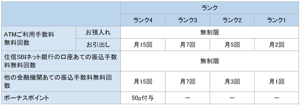 f:id:Sabuaka:20180425195631p:plain