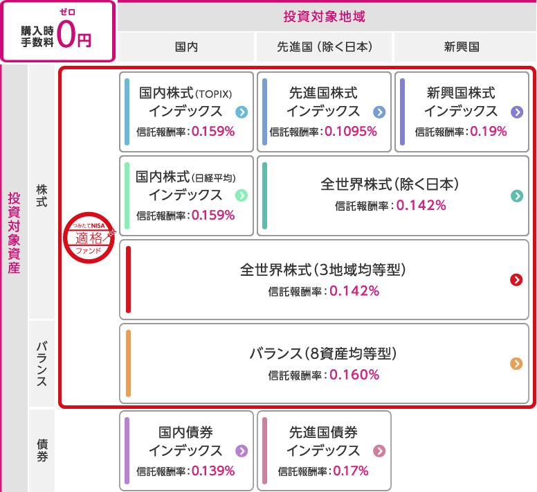 f:id:Sabuaka:20180528222403j:plain