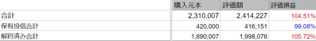 f:id:Sabuaka:20180723234125p:plain
