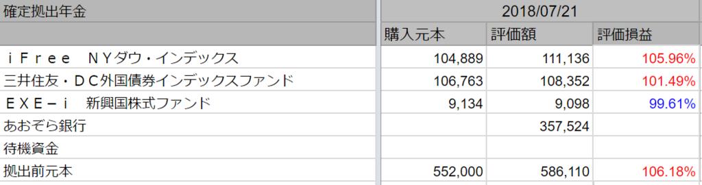 f:id:Sabuaka:20180724012717p:plain