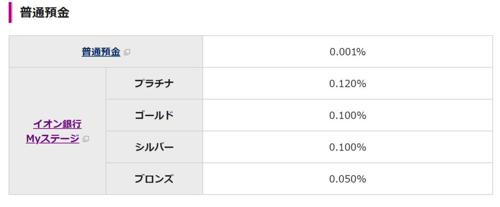 f:id:Sabuaka:20180801221905p:plain