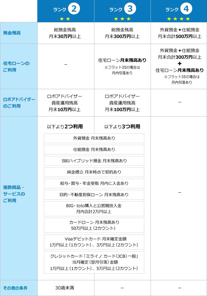 f:id:Sabuaka:20180823012716p:plain