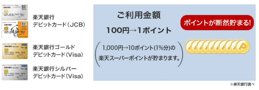 f:id:Sabuaka:20180908005328p:plain