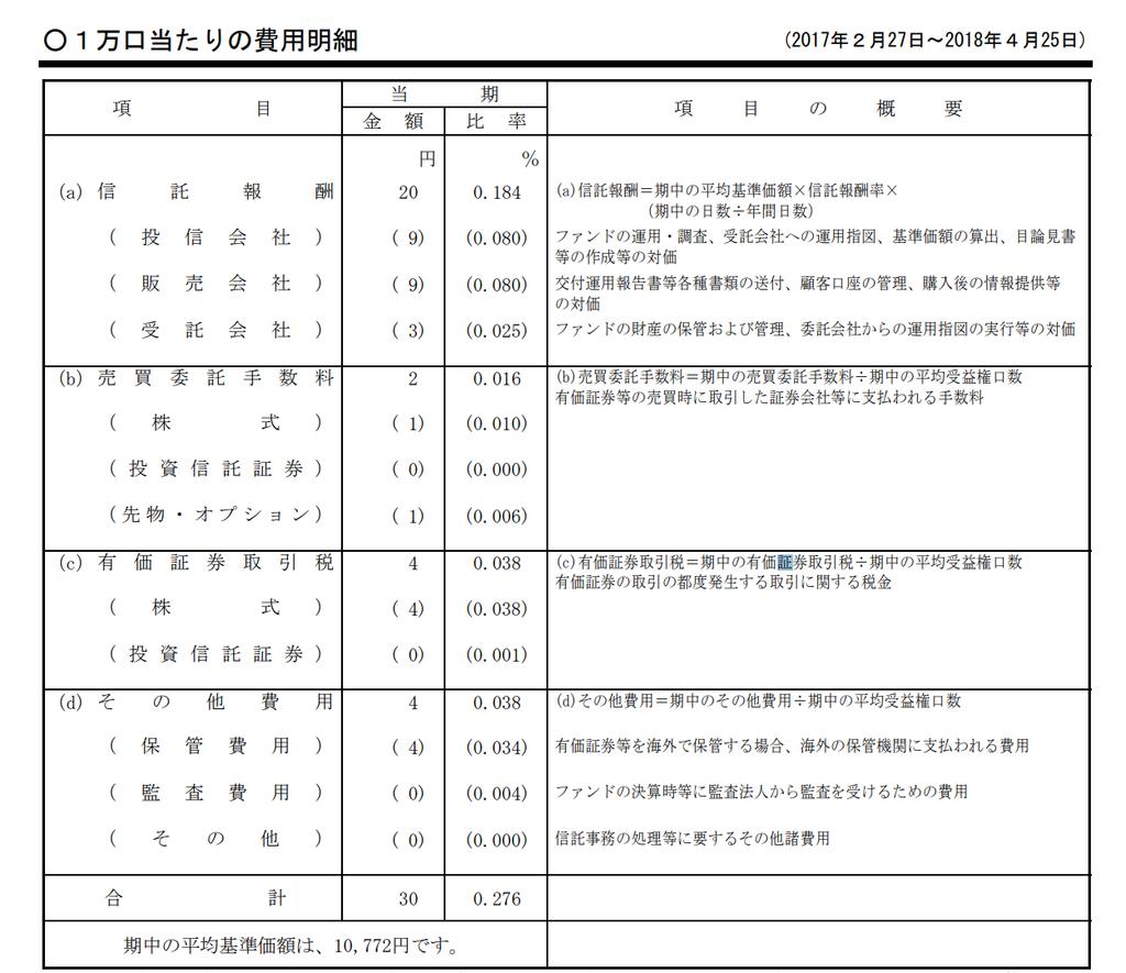f:id:Sabuaka:20180921173457p:plain