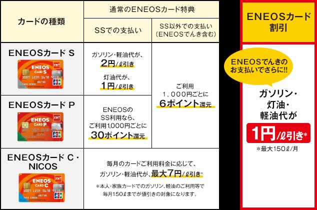 f:id:Sabuaka:20181014223131p:plain