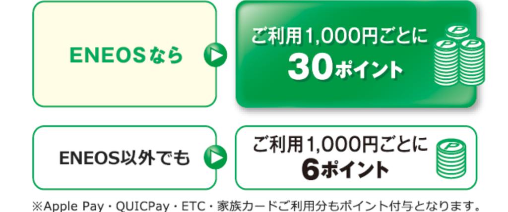 f:id:Sabuaka:20181014233553p:plain