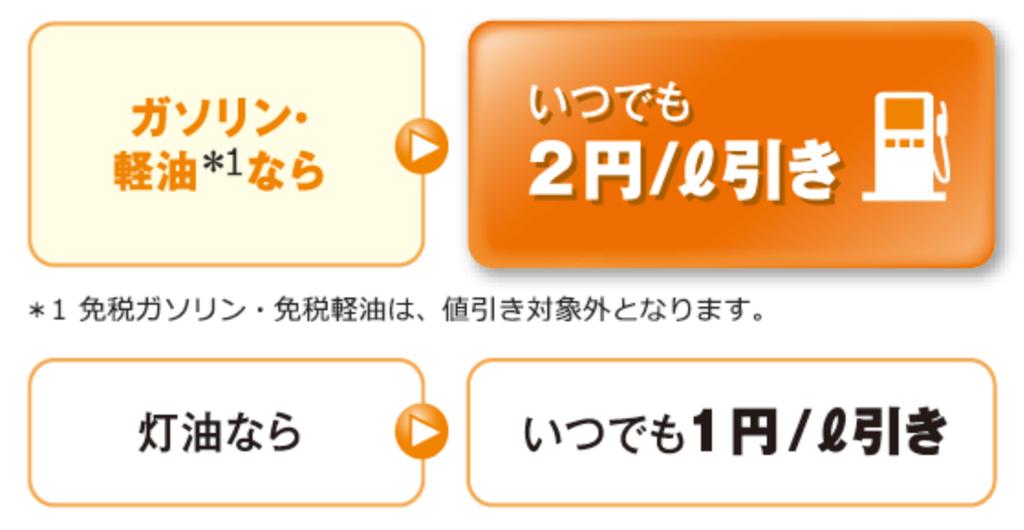 f:id:Sabuaka:20181015005357p:plain