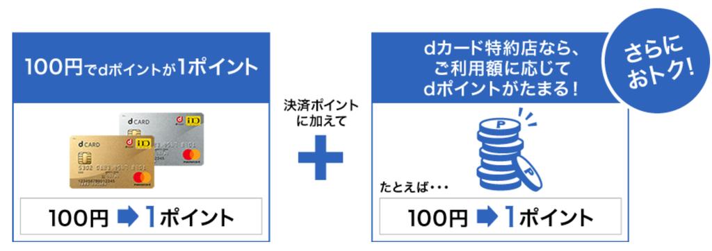 f:id:Sabuaka:20181015023136p:plain