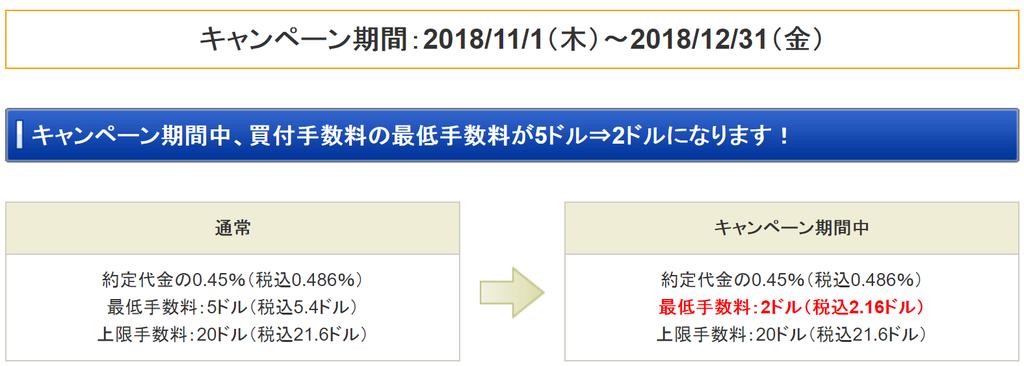 f:id:Sabuaka:20181102020254p:plain