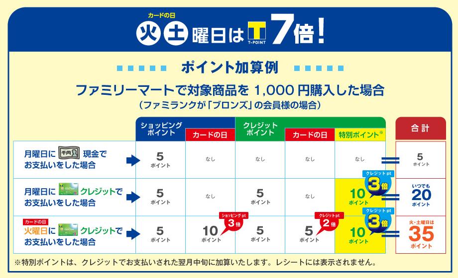 f:id:Sabuaka:20181104005458p:plain