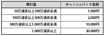 f:id:Sabuaka:20181109211058j:plain