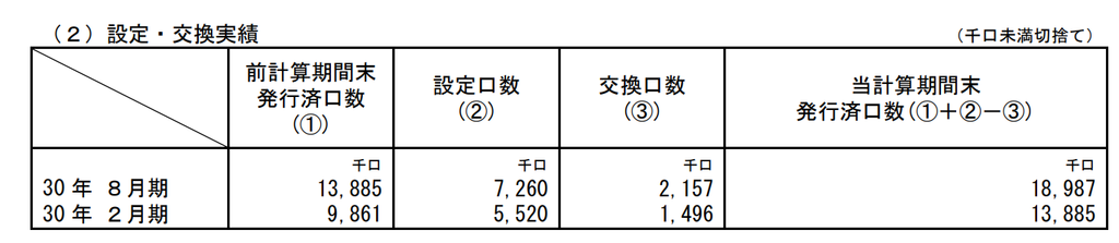 f:id:Sabuaka:20181114004716p:plain