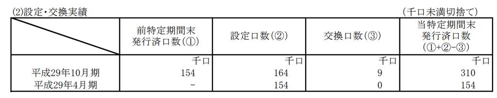 f:id:Sabuaka:20181114005134p:plain