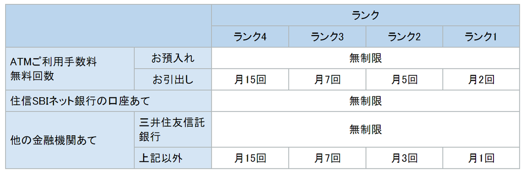 f:id:Sabuaka:20181114224524p:plain